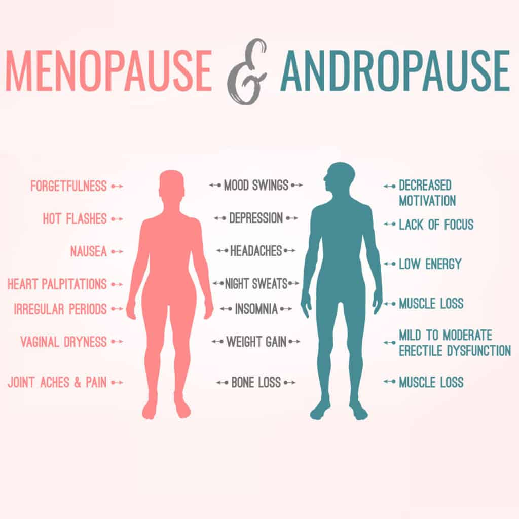 Hormone Replacement Therapy In Scottsdale